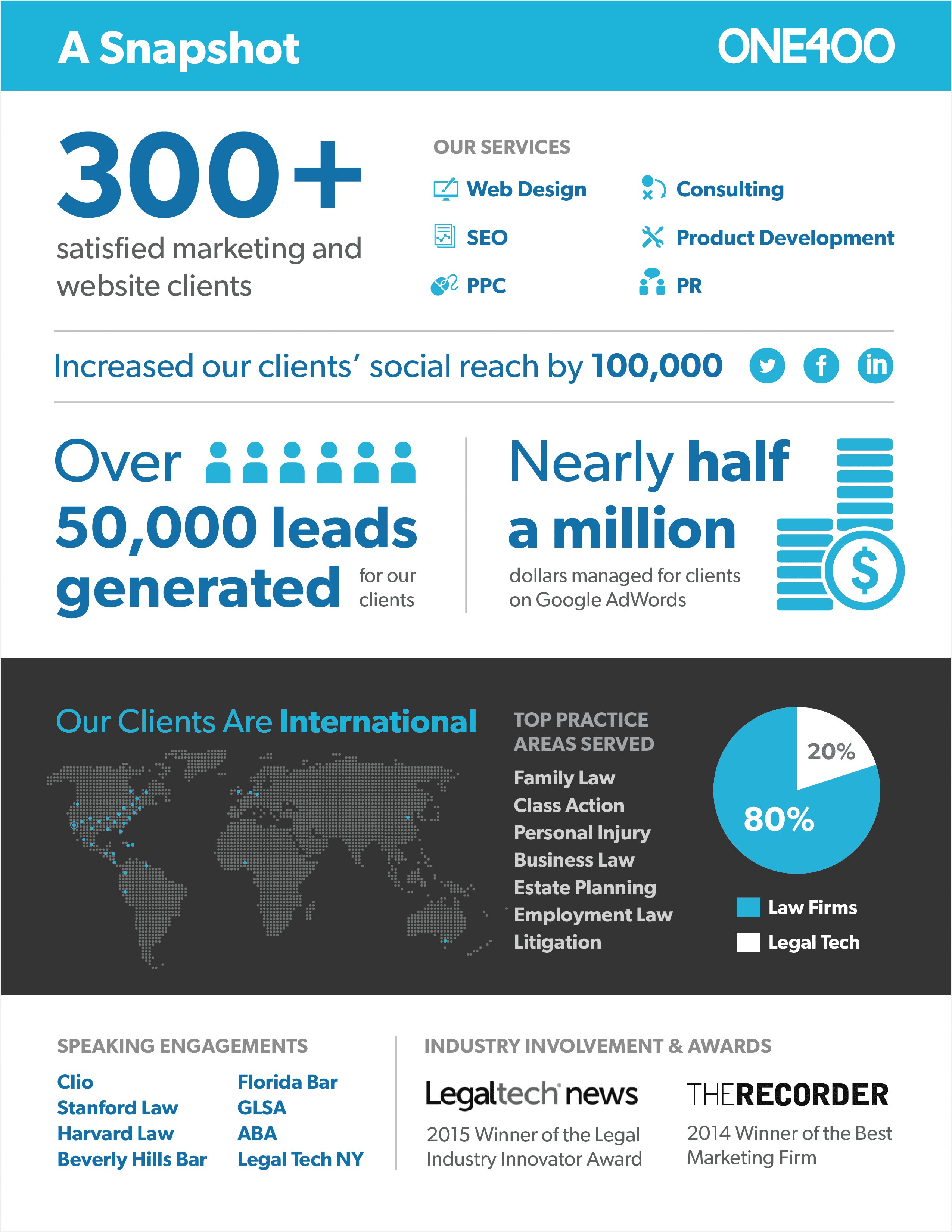 ONE400-infographic