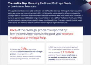 Many Americans Go Without Access To Legal Services